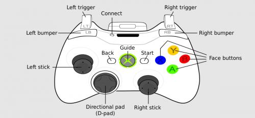 Разположение кнопок на геймпаде Xbox 360